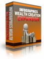 Infographics Wealth Creation Expansion Personal Use Graphic