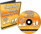 Surefire Buyer Intelligence PLR Video With Audio