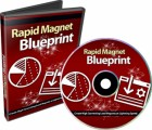 Rapid Magnet Blueprint PLR Video