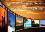 Earn 200 A Day With Videos PLR Ebook