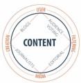 Matt's Year Of Content PLR Ebook