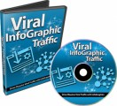 Viral Infographic Traffic PLR Video With Audio
