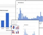 Twilio Usage Wp Plugin Personal Use Video